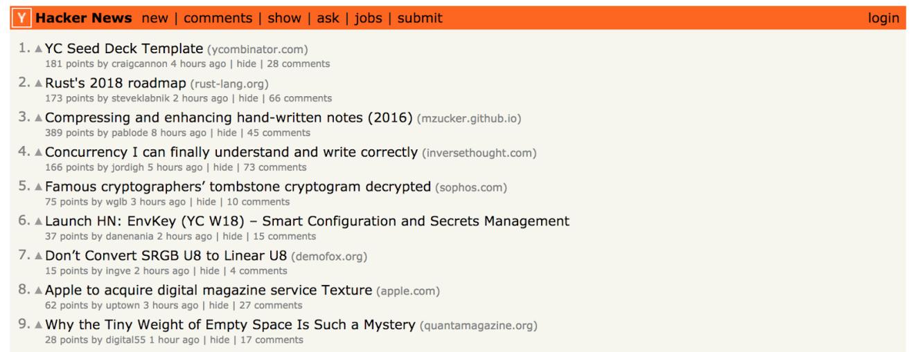 Bí kíp đọc tài liệu từ Hacker News