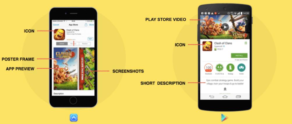 Preview video giúp cải thiện tỉ lệ cài đặt app