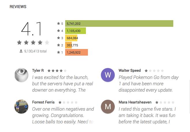 Cải thiện điểm số rating giúp tăng uy tín của ứng dụng