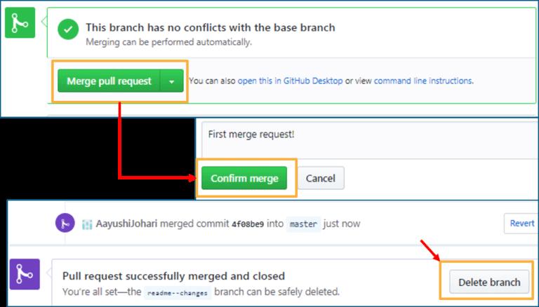 Cách Merge branch
