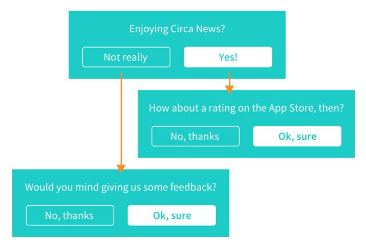 Cách yêu cầu người dùng đánh giá ứng dụng