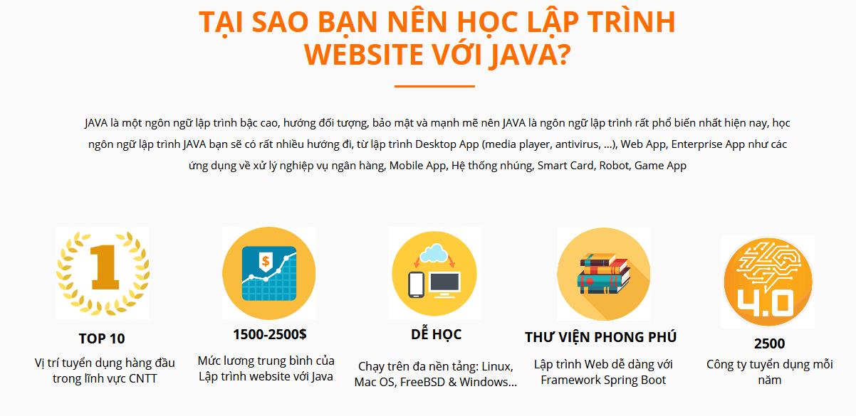 lập trình website với java