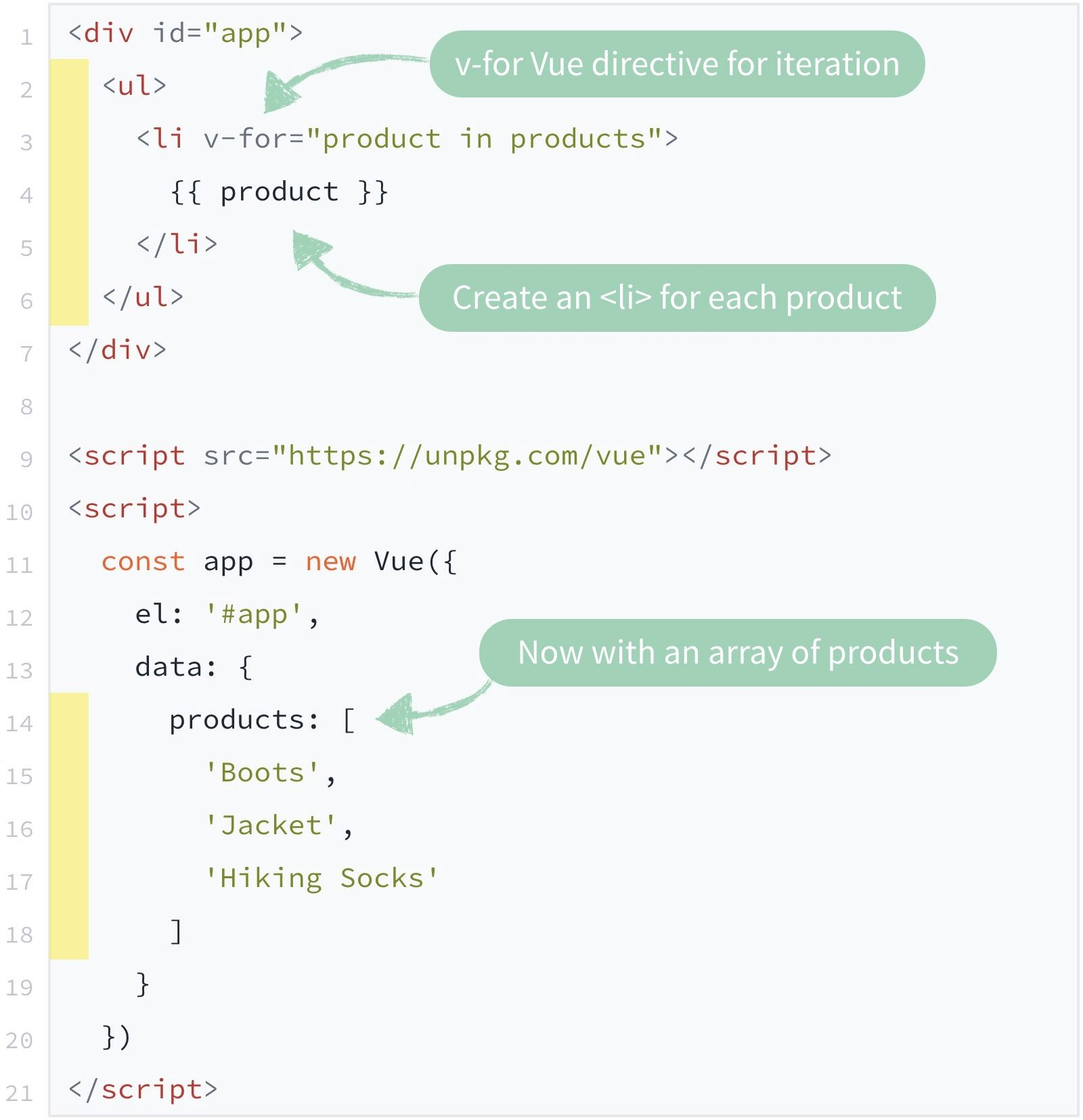 data-binding-with-vue-2